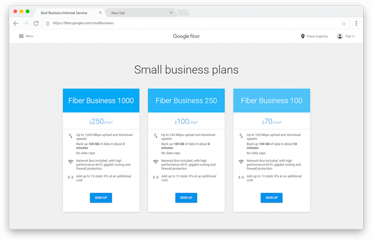 Google Fiber Small Business pricing